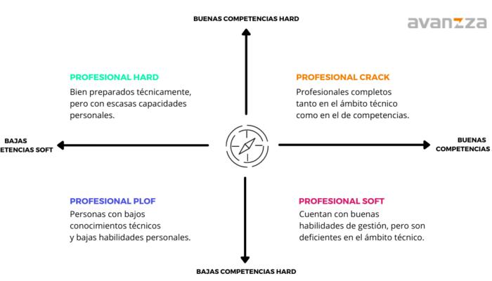 competencias-trabajador-era-digital